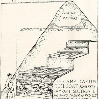 Huelgoat Camp d'Arthus oppidum  Wheeler Murus Gallicus.jpg